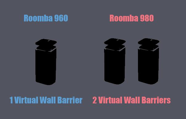accesorio virtual wall de iRobot