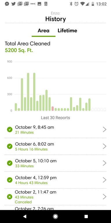 estadísticas de limpieza en la app iHome